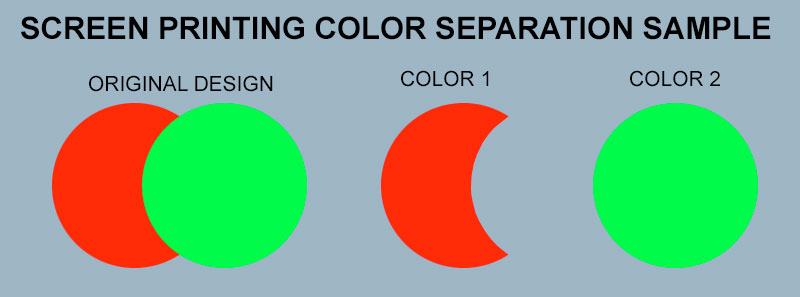 Screen Printing Color Separation
